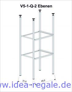 IDEA-Express-Regal V5-1 2 Ebenen 40x30cm Quereinschub (ohne Boxen) Einzelrahmen Art.Nr. 10846